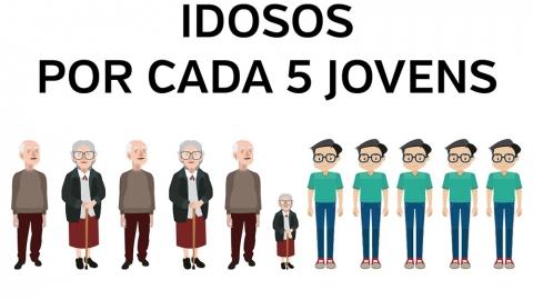 TRÊS RETRATOS DE GUIMARÃES: 2009, 2013, 2015