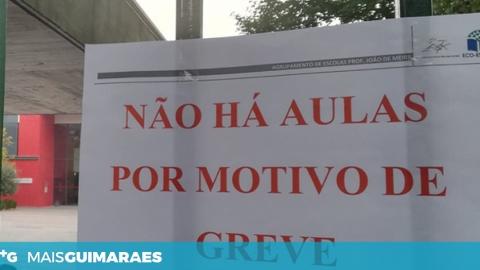GREVE DO PESSOAL NÃO DOCENTE FECHA VÁRIAS ESCOLAS NO CONCELHO